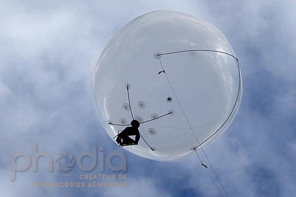 ballon dirigeable camera